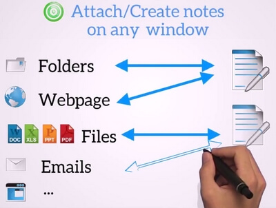 Attach notes to your documents automatically